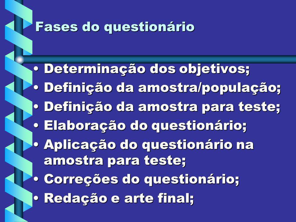 Fases do questionário Determinação dos objetivos;Determinação dos objetivos; Definição da amostra/população;Definição da amostra/população; Definição