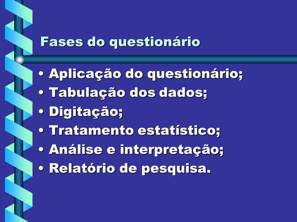 Fases do questionário Aplicação do questionário;Aplicação do questionário; Tabulação dos dados;Tabulação dos dados; Digitação;Digitação; Tratamento es