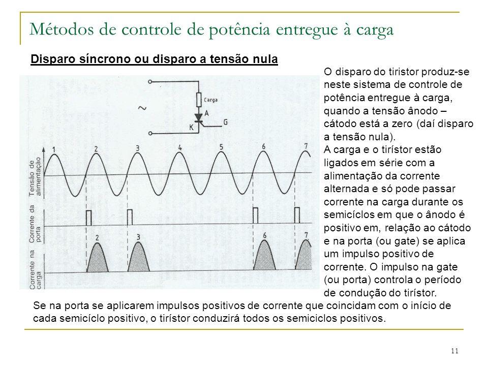 11 Métodos de controle de potência entregue à carga Disparo síncrono ou disparo a tensão nula O disparo do tiristor produz-se neste sistema de control