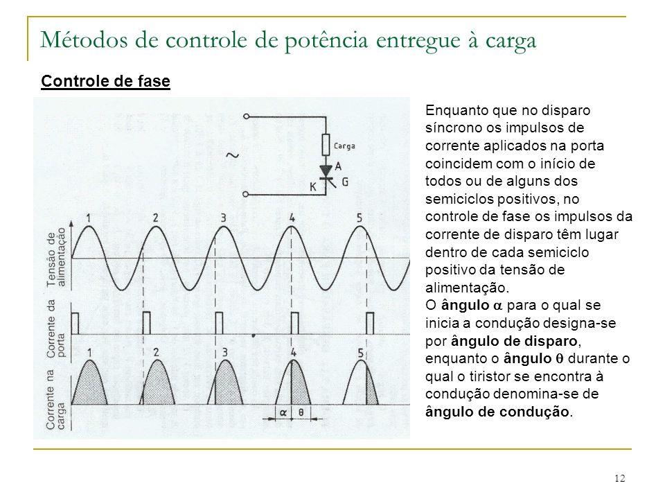 12 Métodos de controle de potência entregue à carga Controle de fase Enquanto que no disparo síncrono os impulsos de corrente aplicados na porta coinc