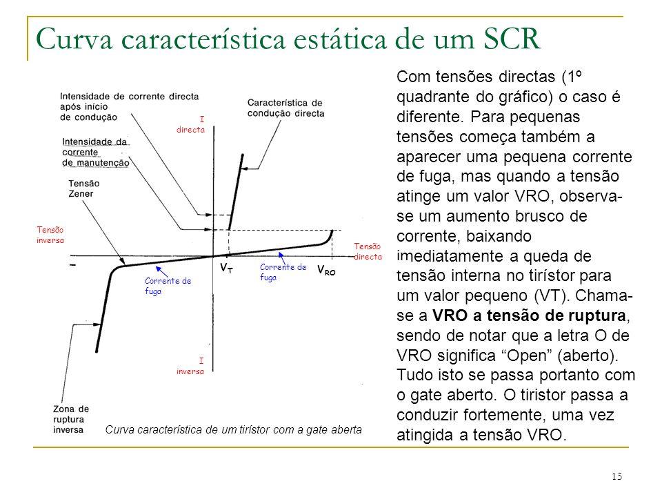 15 Curva característica estática de um SCR Com tensões directas (1º quadrante do gráfico) o caso é diferente. Para pequenas tensões começa também a ap
