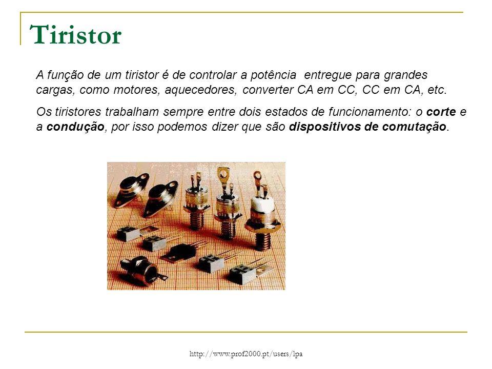 Tiristor http://www.prof2000.pt/users/lpa A função de um tiristor é de controlar a potência entregue para grandes cargas, como motores, aquecedores, c