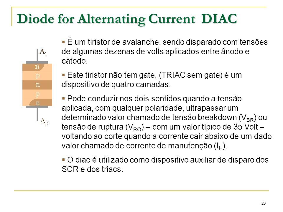 23 Diode for Alternating Current DIAC É um tiristor de avalanche, sendo disparado com tensões de algumas dezenas de volts aplicados entre ânodo e cáto