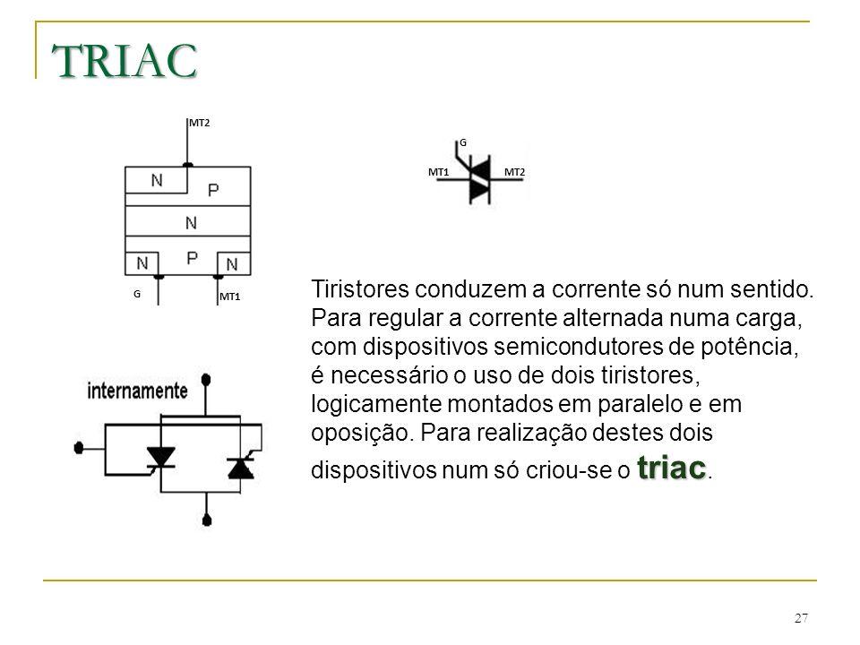 TRIAC 27 MT1 MT2 G MT1 MT2 G triac Tiristores conduzem a corrente só num sentido. Para regular a corrente alternada numa carga, com dispositivos semic