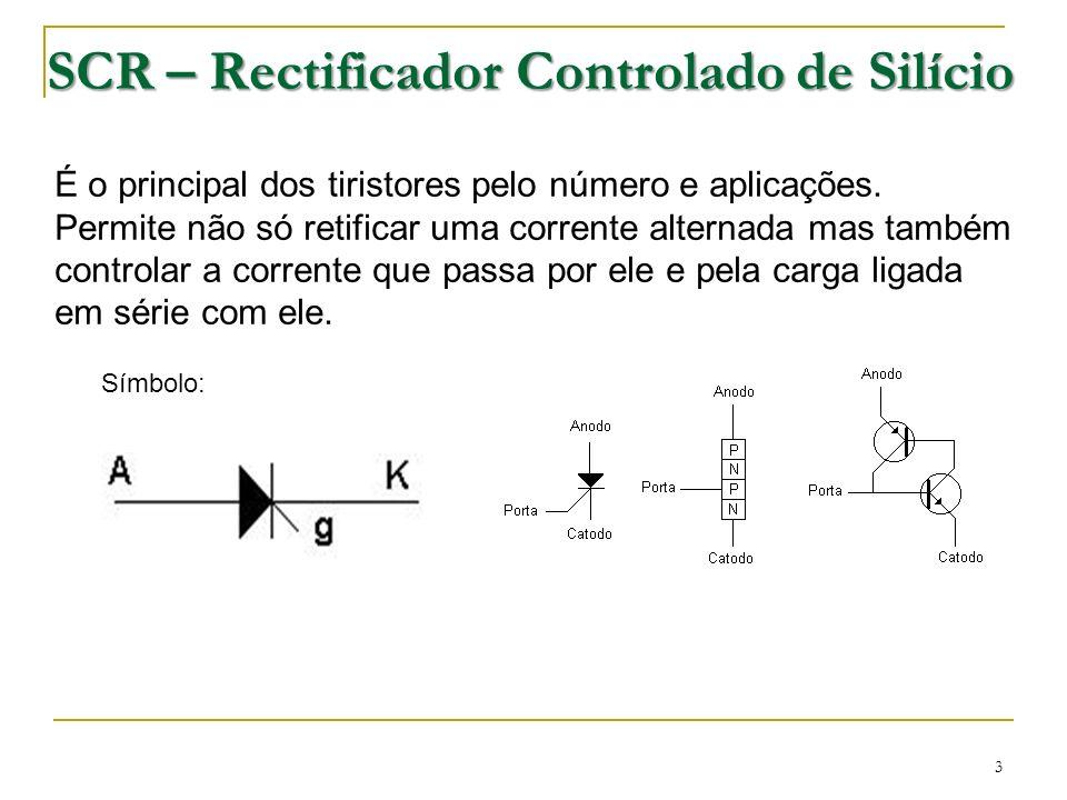 3 SCR – Rectificador Controlado de Silício É o principal dos tiristores pelo número e aplicações. Permite não só retificar uma corrente alternada mas
