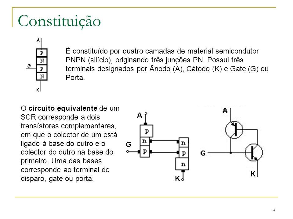 15 Curva característica estática de um SCR Com tensões directas (1º quadrante do gráfico) o caso é diferente.