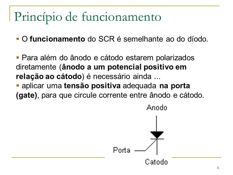 Polarização Direta de um SCR J1 e J3 polarizados diretamente J2 polarizado reversamente: apresenta maior barreira de potencial Flui pequena corrente de fuga direta do ânodo para o cátodo, I Forward Bloqueio direto – DESLIGADO A K G