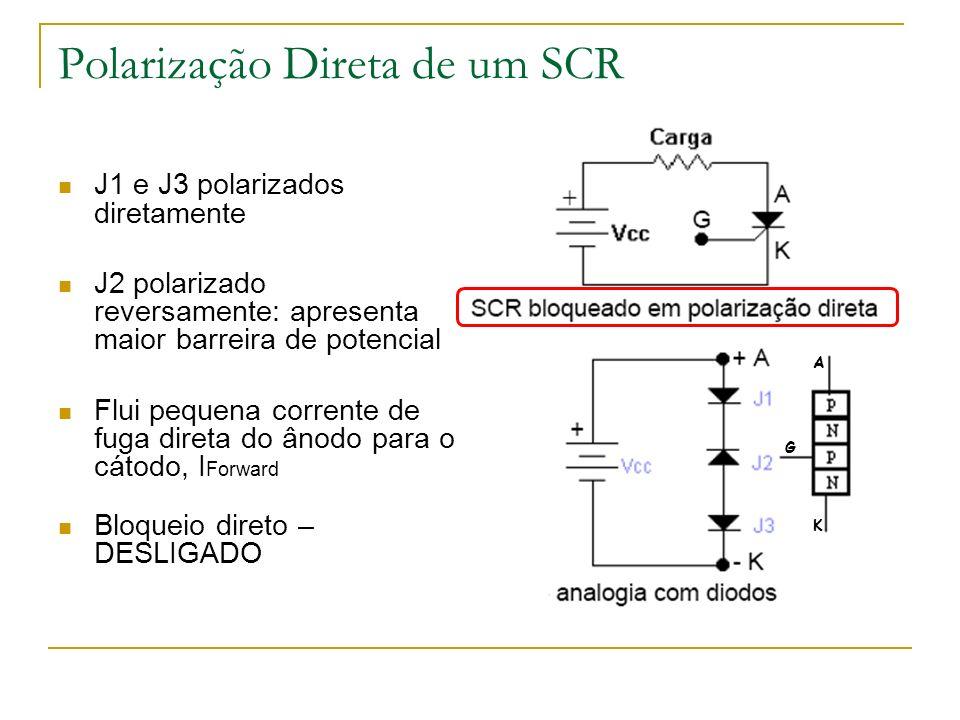 Polarização Reversa de um SCR J2 diretamente polarizada J1 e J3 reversamente polarizadas: apresentam maiores barreiras de potencial Flui pequena corrente de fuga reversa do cátodo para o ânodo, I R Bloqueio reverso - DESLIGADO A K G