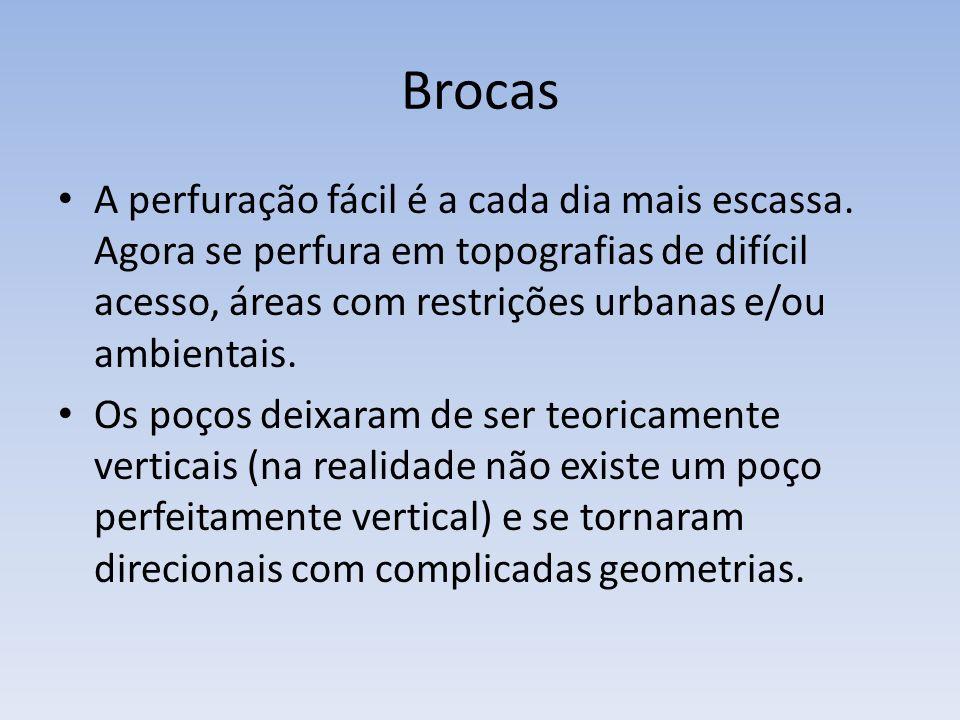 Brocas A conservação do diâmetro do calibre das brocas é crítica em operações de perfuração.