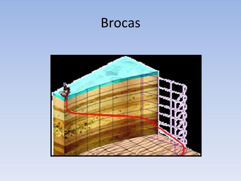 Brocas Os projetos hidráulicos das brocas atuais incluem jatos dirigidos, estendidos, centrais e difusores, que contribuem ainda mais para a limpeza do fundo do poço e da estrutura de corte, assim como ao resfriamento da broca.