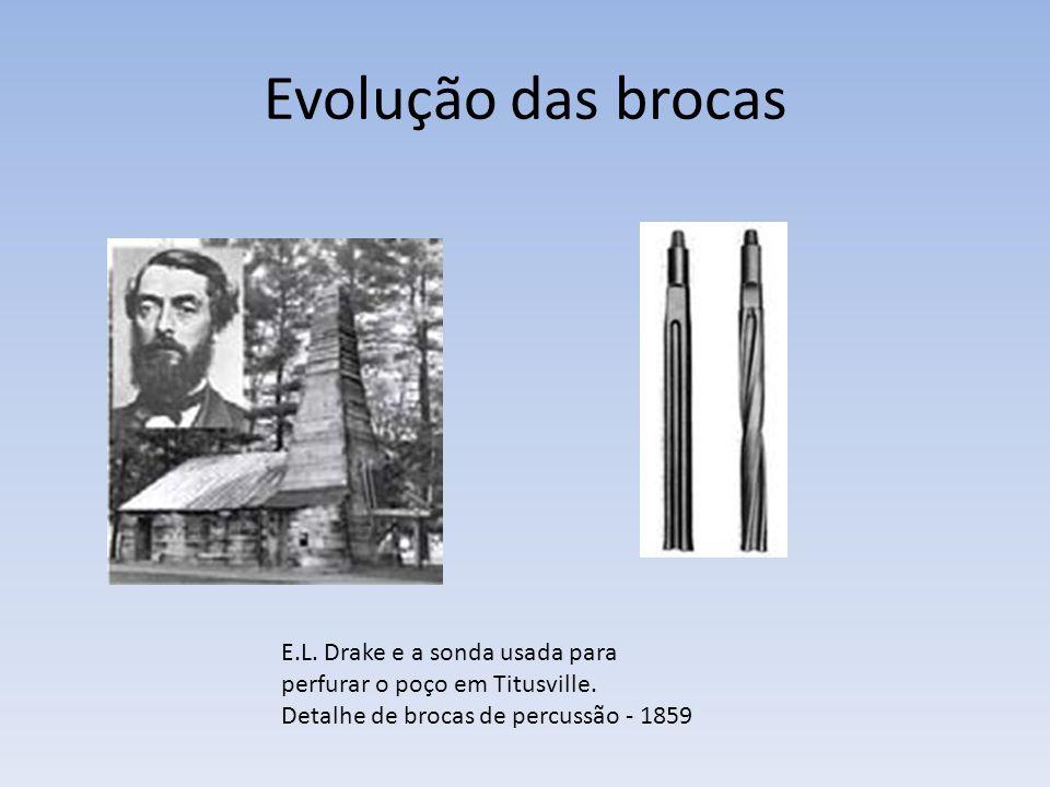 Conceito Broca é a ferramenta de corte localizada no extremo inferior da coluna de perfuração, a qual é utilizada para cortar ou triturar a formação durante o processo de perfuração.