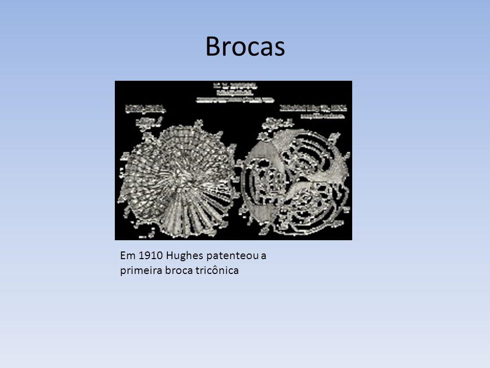 Componentes da broca integral 1 1 punho 4 - coroa 2 colar 5 – Furo de limpeza 3 haste