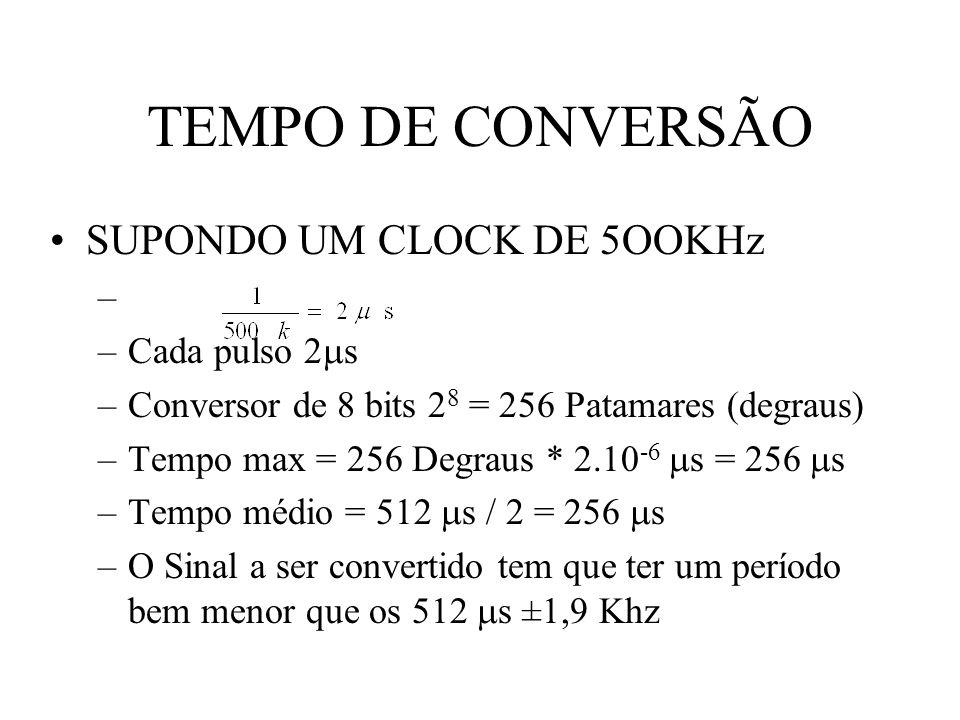 TEMPO DE CONVERSÃO SUPONDO UM CLOCK DE 5OOKHz – –Cada pulso 2 s –Conversor de 8 bits 2 8 = 256 Patamares (degraus) –Tempo max = 256 Degraus * 2.10 -6 s = 256 s –Tempo médio = 512 s / 2 = 256 s –O Sinal a ser convertido tem que ter um período bem menor que os 512 s ±1,9 Khz