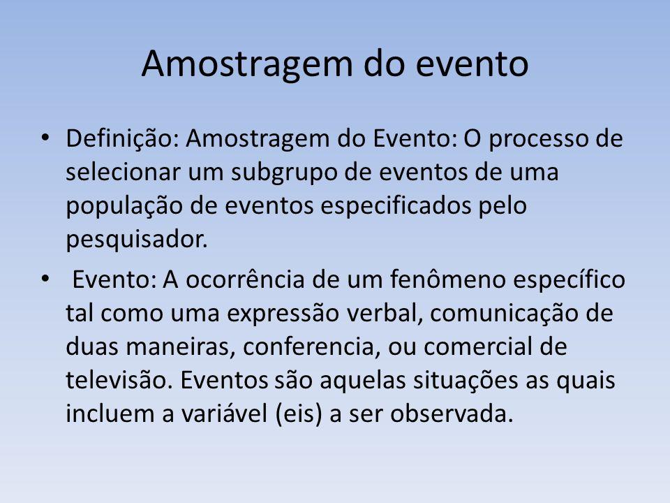 Amostragem do evento Definição: Amostragem do Evento: O processo de selecionar um subgrupo de eventos de uma população de eventos especificados pelo p