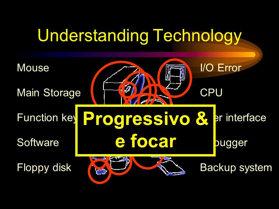 Understanding Technology Floppy disk User interface CPU I/O Error Backup system Software Mouse Debugger Function key Main Storage Muito& sem foco