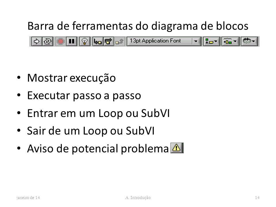 Barra de ferramentas do diagrama de blocos Mostrar execução Executar passo a passo Entrar em um Loop ou SubVI Sair de um Loop ou SubVI Aviso de potenc