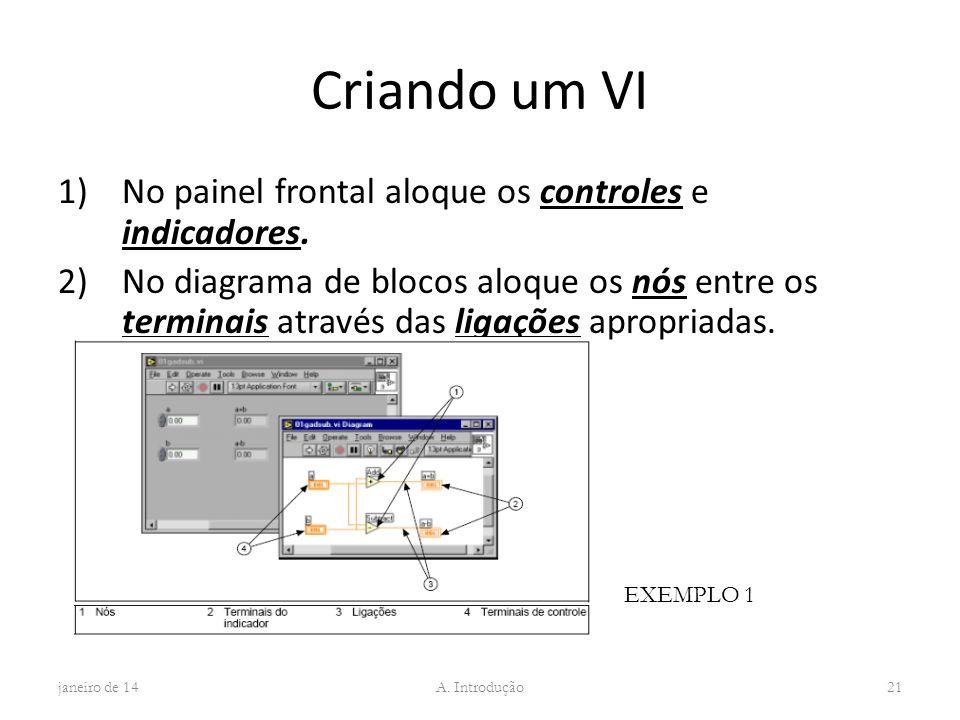 Criando um VI 1)No painel frontal aloque os controles e indicadores. 2)No diagrama de blocos aloque os nós entre os terminais através das ligações apr