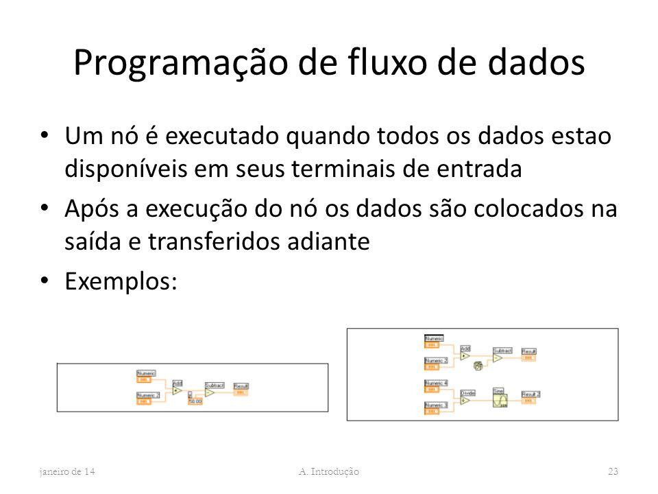Programação de fluxo de dados Um nó é executado quando todos os dados estao disponíveis em seus terminais de entrada Após a execução do nó os dados sã