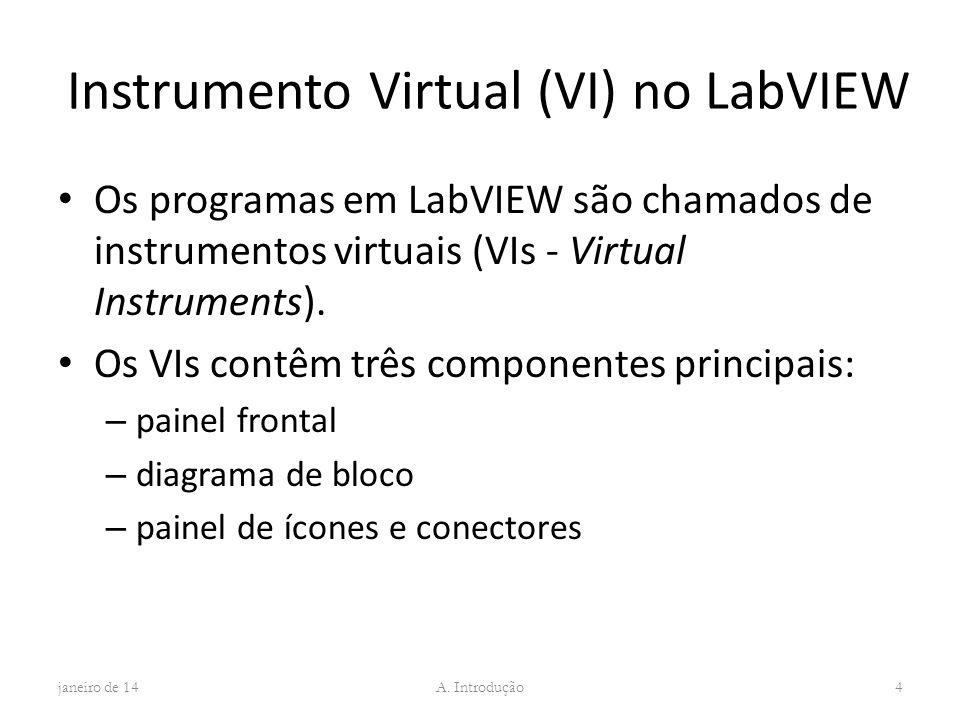 Instrumento Virtual (VI) no LabVIEW Os programas em LabVIEW são chamados de instrumentos virtuais (VIs - Virtual Instruments). Os VIs contêm três comp