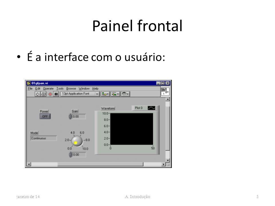 Painel frontal É a interface com o usuário: janeiro de 14 A. Introdução 5