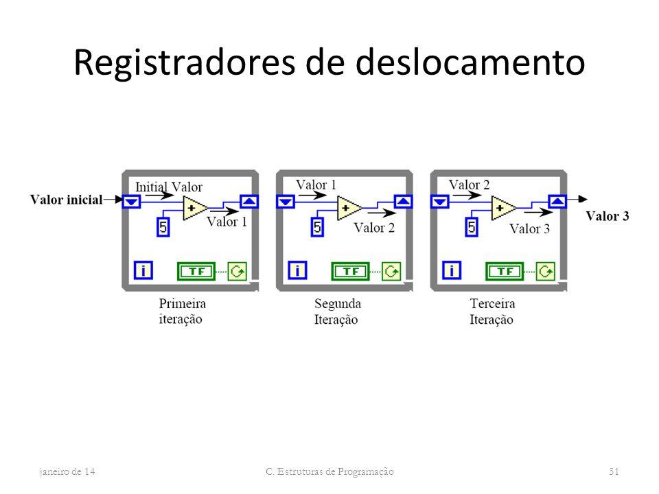 Registradores de deslocamento janeiro de 14 C. Estruturas de Programação 51