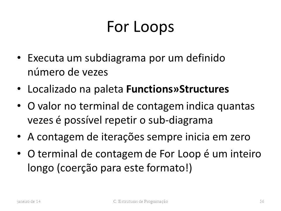 For Loops Executa um subdiagrama por um definido número de vezes Localizado na paleta Functions»Structures O valor no terminal de contagem indica quan
