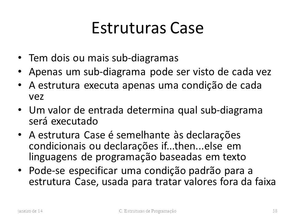 Estruturas Case Tem dois ou mais sub-diagramas Apenas um sub-diagrama pode ser visto de cada vez A estrutura executa apenas uma condição de cada vez U