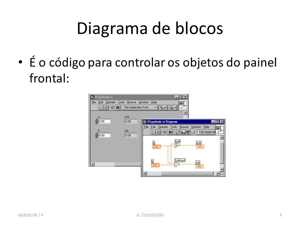 Diagrama de blocos É o código para controlar os objetos do painel frontal: janeiro de 14 A. Introdução 6