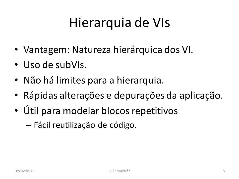 Hierarquia de VIs Vantagem: Natureza hierárquica dos VI. Uso de subVIs. Não há limites para a hierarquia. Rápidas alterações e depurações da aplicação