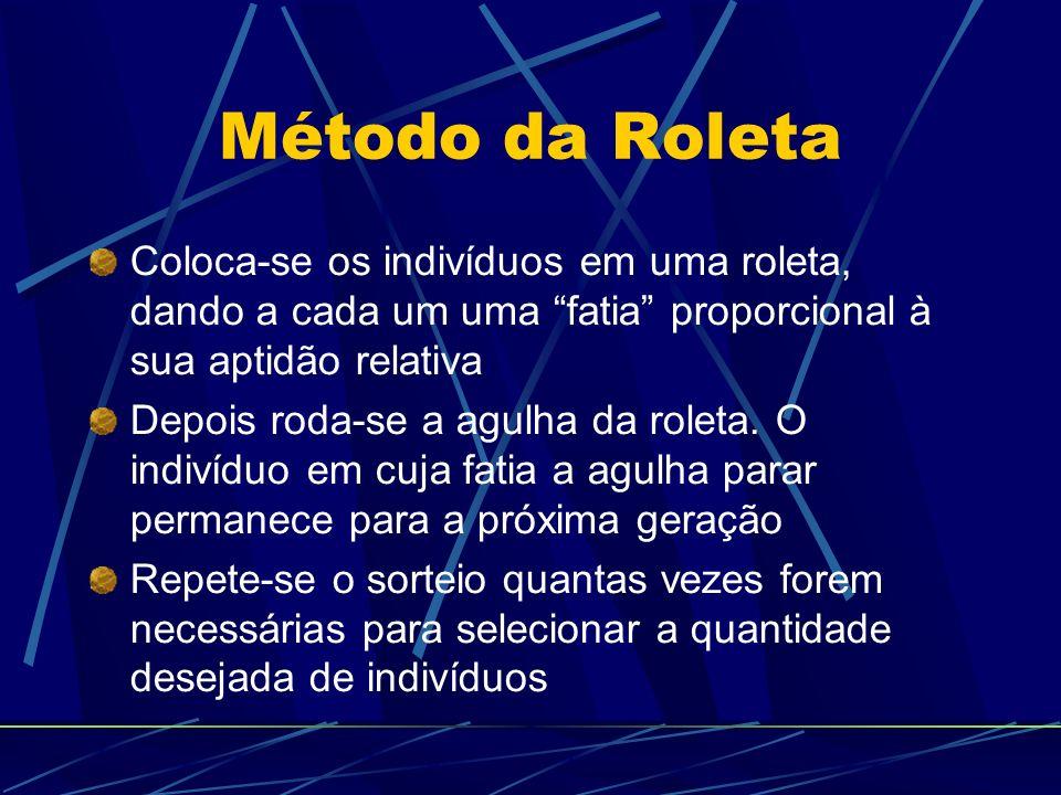 Método da Roleta Coloca-se os indivíduos em uma roleta, dando a cada um uma fatia proporcional à sua aptidão relativa Depois roda-se a agulha da roleta.