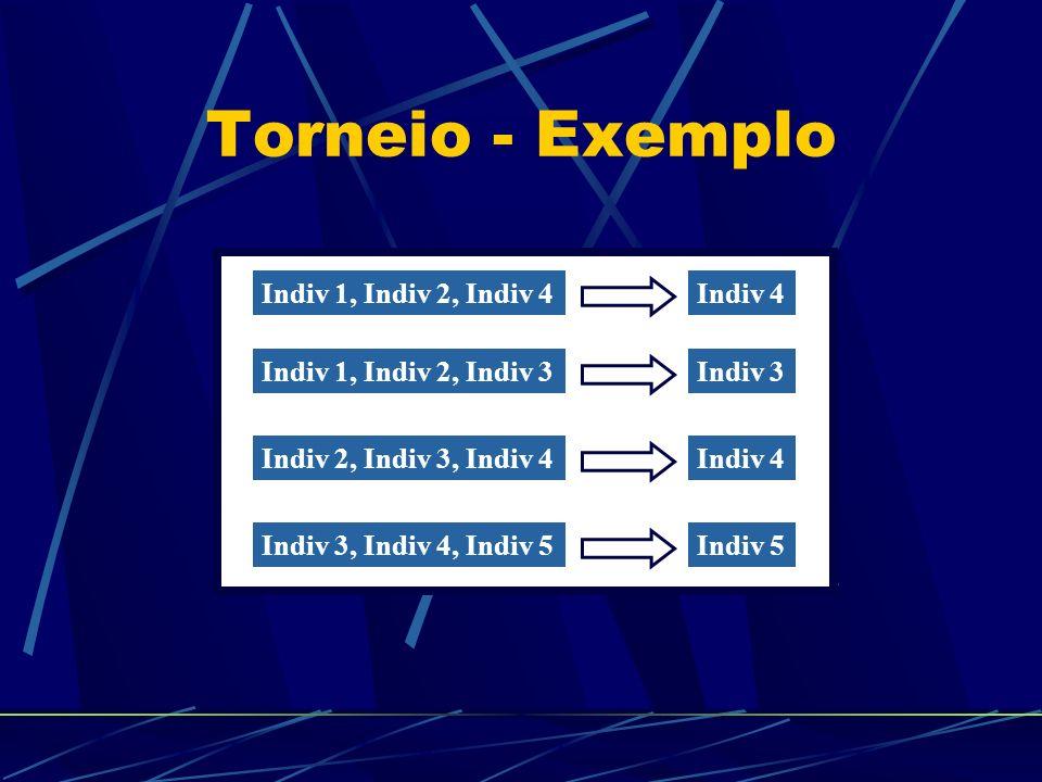 Torneio - Exemplo Indiv 1, Indiv 2, Indiv 4 Indiv 4 Indiv 1, Indiv 2, Indiv 3 Indiv 3 Indiv 2, Indiv 3, Indiv 4 Indiv 4 Indiv 3, Indiv 4, Indiv 5 Indiv 5