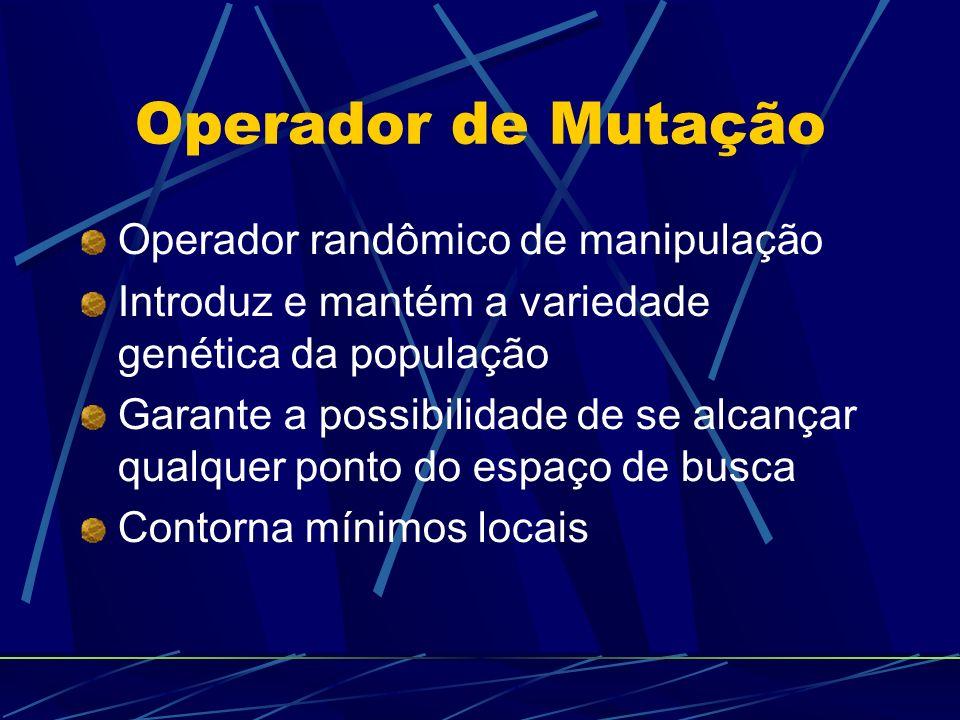 Operador de Mutação Operador randômico de manipulação Introduz e mantém a variedade genética da população Garante a possibilidade de se alcançar qualquer ponto do espaço de busca Contorna mínimos locais