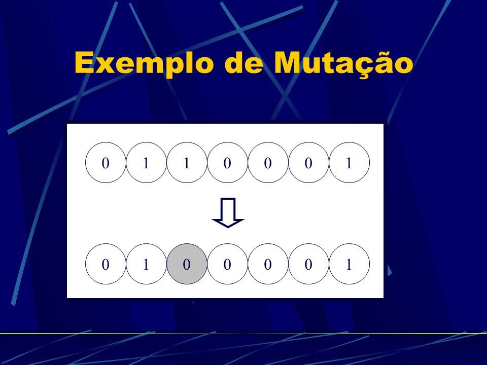 0110001 Exemplo de Mutação 0100001