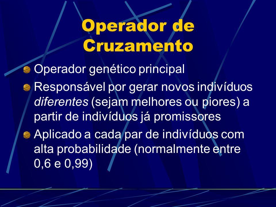 Operador de Cruzamento Operador genético principal Responsável por gerar novos indivíduos diferentes (sejam melhores ou piores) a partir de indivíduos já promissores Aplicado a cada par de indivíduos com alta probabilidade (normalmente entre 0,6 e 0,99)