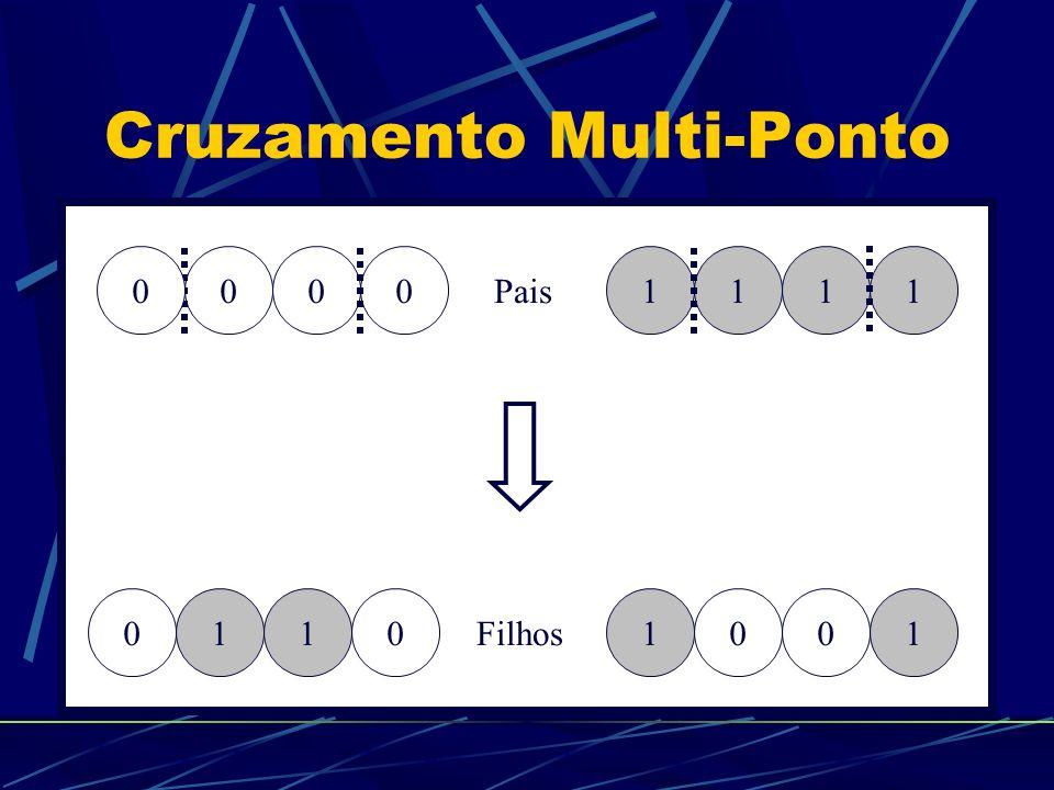 00011110Pais Cruzamento Multi-Ponto 00Filhos110011