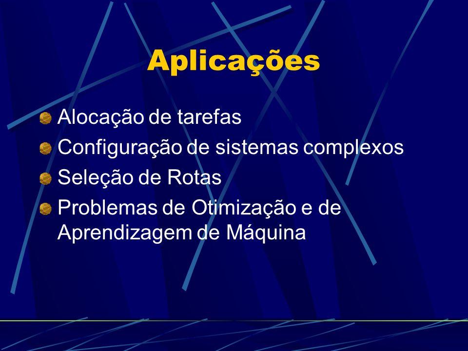 Aplicações Alocação de tarefas Configuração de sistemas complexos Seleção de Rotas Problemas de Otimização e de Aprendizagem de Máquina