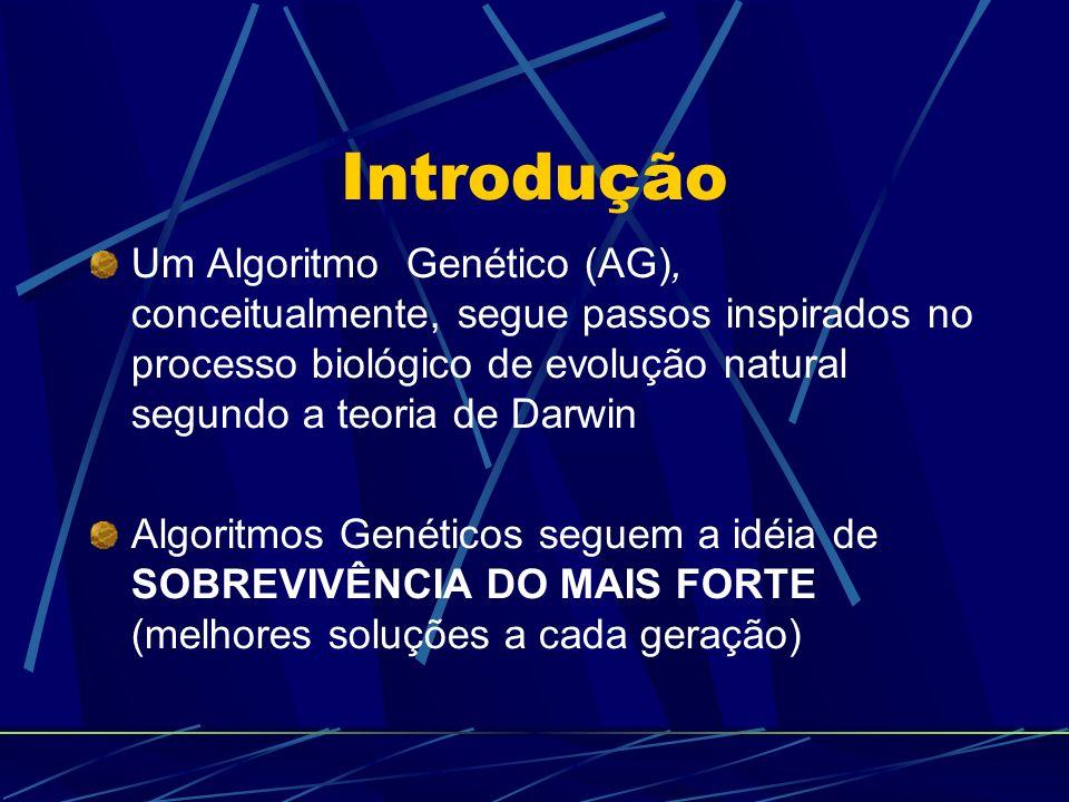 Introdução Um Algoritmo Genético (AG), conceitualmente, segue passos inspirados no processo biológico de evolução natural segundo a teoria de Darwin Algoritmos Genéticos seguem a idéia de SOBREVIVÊNCIA DO MAIS FORTE (melhores soluções a cada geração)