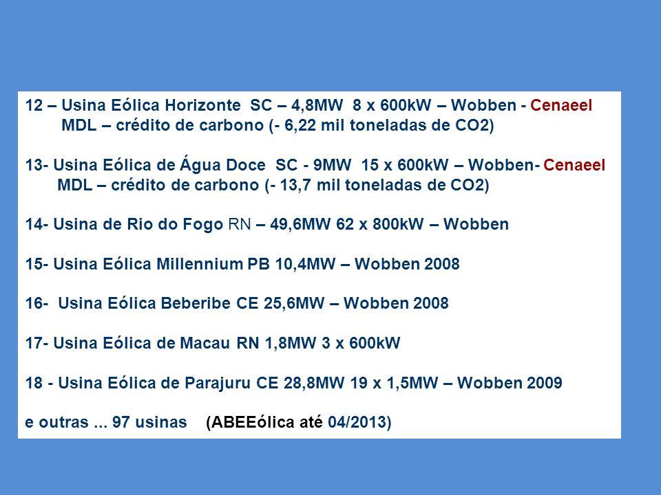12 – Usina Eólica Horizonte SC – 4,8MW 8 x 600kW – Wobben - Cenaeel MDL – crédito de carbono (- 6,22 mil toneladas de CO2) 13- Usina Eólica de Água Doce SC - 9MW 15 x 600kW – Wobben- Cenaeel MDL – crédito de carbono (- 13,7 mil toneladas de CO2) 14- Usina de Rio do Fogo RN – 49,6MW 62 x 800kW – Wobben 15- Usina Eólica Millennium PB 10,4MW – Wobben 2008 16- Usina Eólica Beberibe CE 25,6MW – Wobben 2008 17- Usina Eólica de Macau RN 1,8MW 3 x 600kW 18 - Usina Eólica de Parajuru CE 28,8MW 19 x 1,5MW – Wobben 2009 e outras...