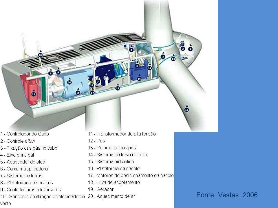 ALGUMAS USINAS NACIONAIS: 1- Usina de Palmas – 2,5 MW (5 aerogeradores de 500 kW) 2- Usina Eólica da Prainha – CE – 10MW (20 de 500kW) 3- Usina Eólica Taíba – CE - 5MW – (10 de 500kW) 4- Fernando de Noronha – 1 de 75kW e 1 de 225kW 5- Morro do Camelinho – MG – 1MW (4 de 250 kW) 6- Porto de Mucuripe – CE – 1200MW 7- Vila Joanes – PA – 40kW e 10,2 kW 8- Recife – PE – 300kW 9- Bom Jardim da Serra – SC – 600kW 10- Usina Eólica Pedra do Sal – PI – 18MW ( 20 de 900kW) 11- Usina Eólica de Osório – 150MW (75 de 2MW)