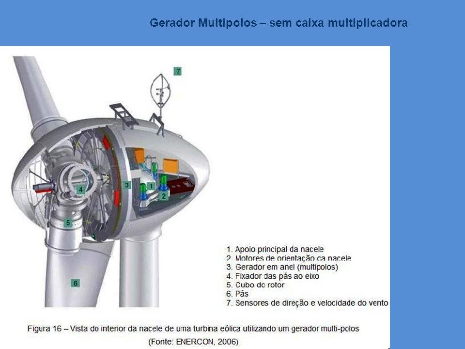 Configuração de um Sistema Eólico Isolado