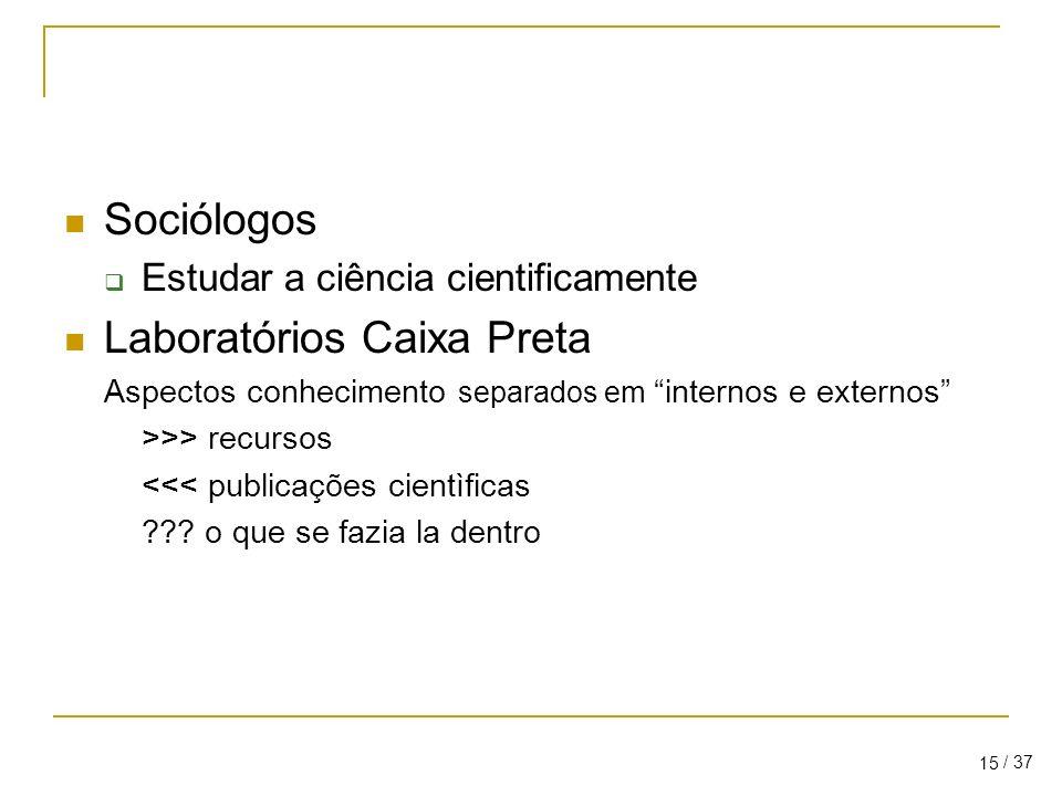 / 37 15 Sociólogos Estudar a ciência cientificamente Laboratórios Caixa Preta Aspectos conhecimento separados em internos e externos >>> recursos <<< publicações cientìficas ??.