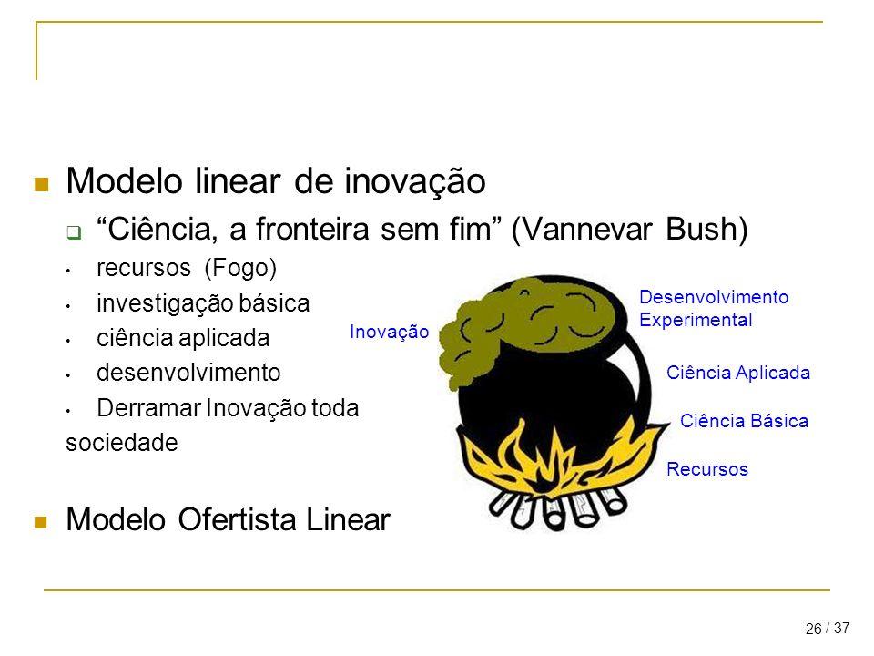 / 37 26 Modelo linear de inovação Ciência, a fronteira sem fim (Vannevar Bush) recursos (Fogo) investigação básica ciência aplicada desenvolvimento Derramar Inovação toda sociedade Modelo Ofertista Linear Desenvolvimento Experimental Recursos Inovação Ciência Aplicada Ciência Básica