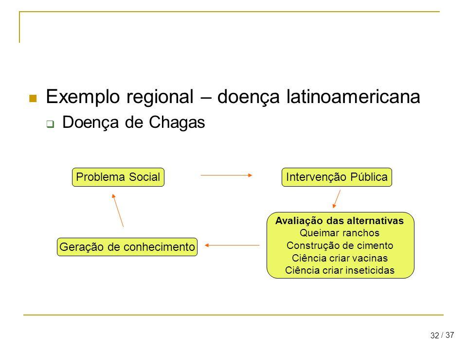 / 37 32 Exemplo regional – doença latinoamericana Doença de Chagas Problema SocialIntervenção Pública Geração de conhecimento Avaliação das alternativas Queimar ranchos Construção de cimento Ciência criar vacinas Ciência criar inseticidas