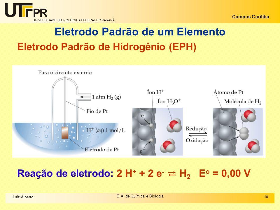UNIVERSIDADE TECNOLÓGICA FEDERAL DO PARANÁ Campus Curitiba D.A. de Química e Biologia Eletrodo Padrão de um Elemento Eletrodo Padrão de Hidrogênio (EP