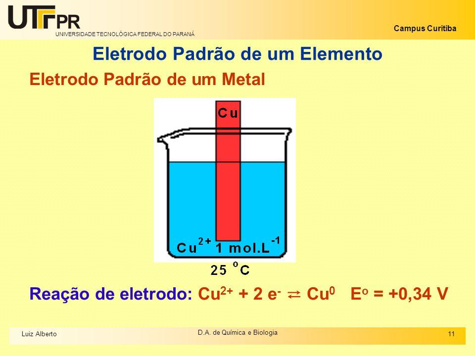UNIVERSIDADE TECNOLÓGICA FEDERAL DO PARANÁ Campus Curitiba D.A. de Química e Biologia Eletrodo Padrão de um Elemento Eletrodo Padrão de um Metal Reaçã