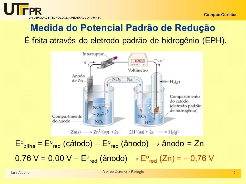 UNIVERSIDADE TECNOLÓGICA FEDERAL DO PARANÁ Campus Curitiba D.A. de Química e Biologia Medida do Potencial Padrão de Redução É feita através do eletrod