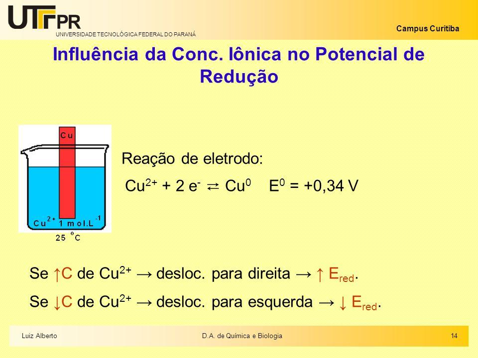 UNIVERSIDADE TECNOLÓGICA FEDERAL DO PARANÁ Campus Curitiba Influência da Conc. Iônica no Potencial de Redução Reação de eletrodo: Cu 2+ + 2 e - Cu 0 E
