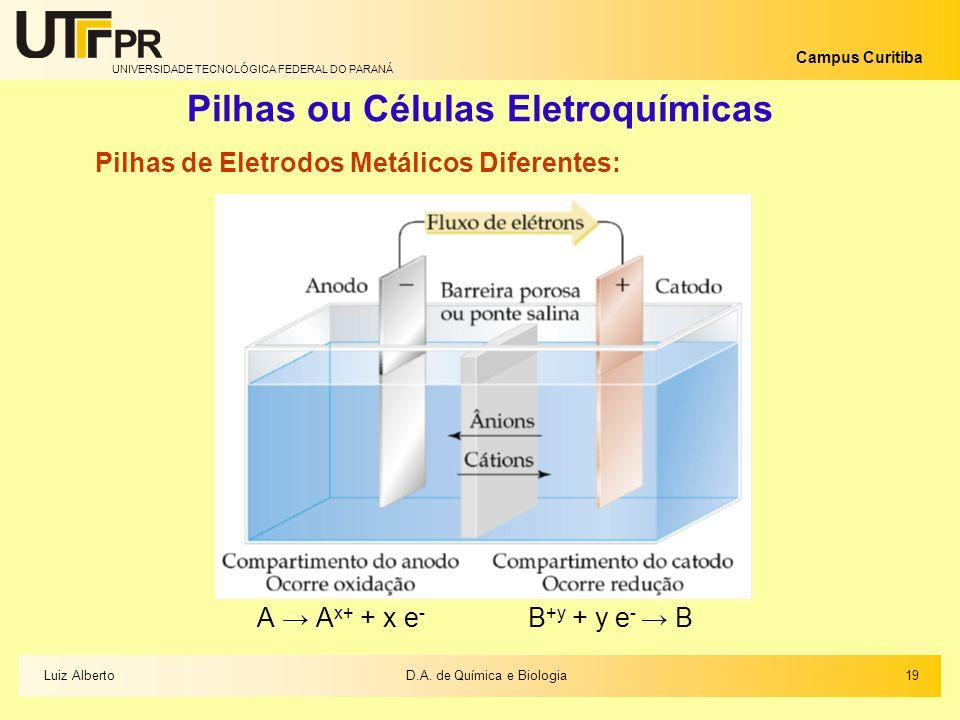 UNIVERSIDADE TECNOLÓGICA FEDERAL DO PARANÁ Campus Curitiba Pilhas ou Células Eletroquímicas Pilhas de Eletrodos Metálicos Diferentes: A A x+ + x e - B