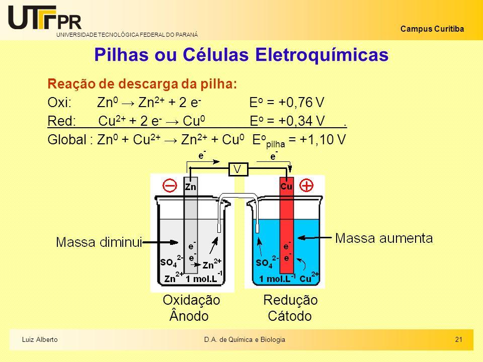 UNIVERSIDADE TECNOLÓGICA FEDERAL DO PARANÁ Campus Curitiba Pilhas ou Células Eletroquímicas Reação de descarga da pilha: Oxi: Zn 0 Zn 2+ + 2 e - E o =