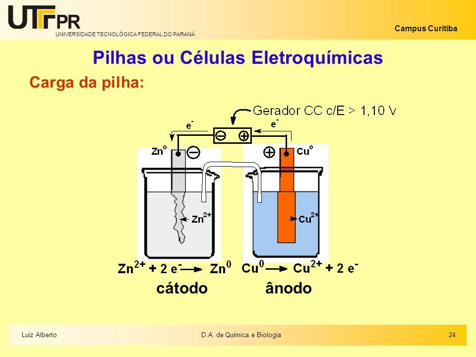UNIVERSIDADE TECNOLÓGICA FEDERAL DO PARANÁ Campus Curitiba Pilhas ou Células Eletroquímicas Carga da pilha: cátodo ânodo Luiz AlbertoD.A. de Química e